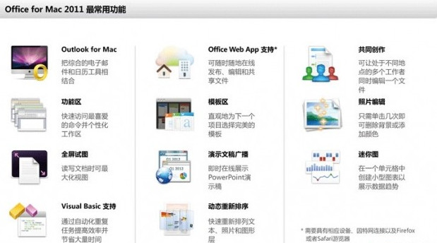 office for mac破解版